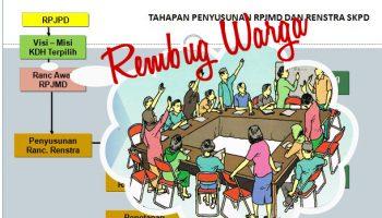 Rembug-Warga-ranwal-rpjmd